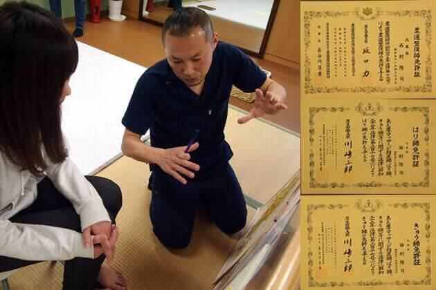 医療系国家資格である柔道整復師、はり師、きゅう師の免許と熱心に説明をする風景